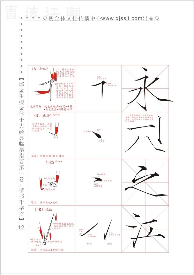 宋徽宗楷书千字文》,基本笔画运笔示意图3.jpg