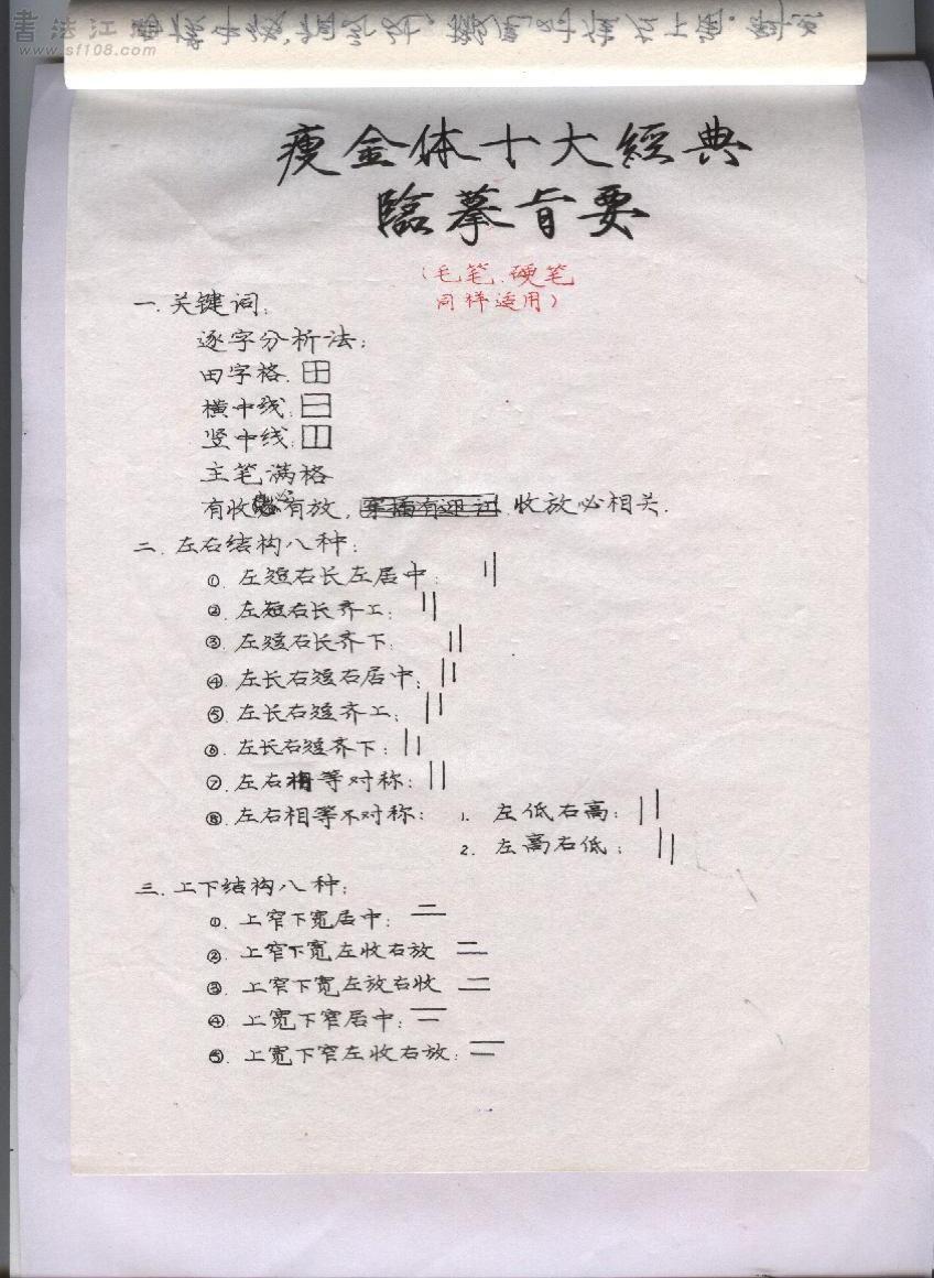 瘦金体十大经典临摹指要 1.JPG
