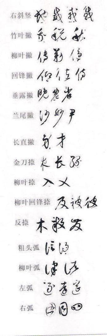 草书符号2.JPG