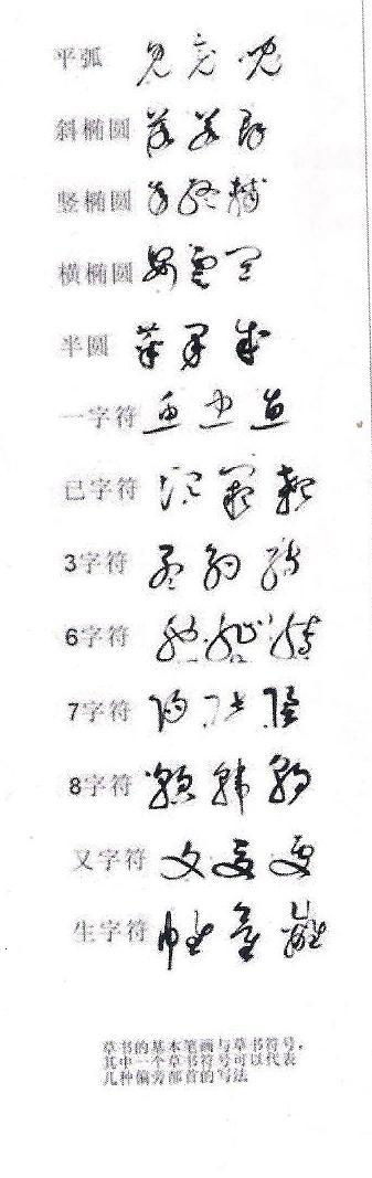 草书符号3.JPG